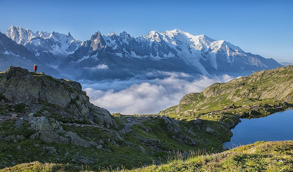 Weather for Trekking in Nepal in August