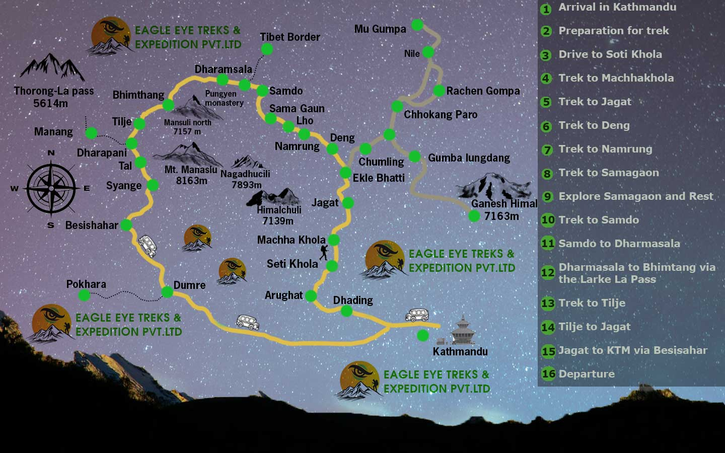Manaslu Trek map